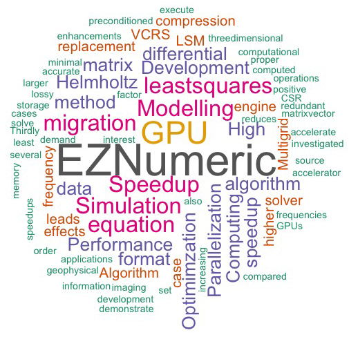 EZNumeric word cloud